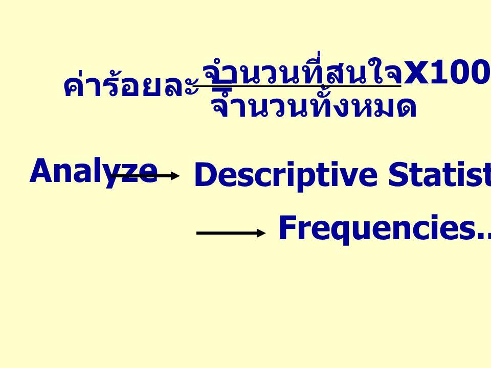 จำนวนที่สนใจx100 ค่าร้อยละ = จำนวนทั้งหมด Analyze Descriptive Statistics Frequencies...