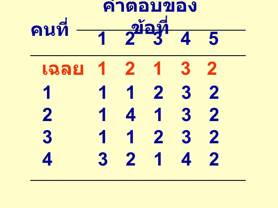 คำตอบของข้อที่ คนที่ 1 2 3 4 5 เฉลย 1 2 1 3 2 1 1 1 2 3 2 2 1 4 1 3 2 3 1 1 2 3 2 4 3 2 1 4 2