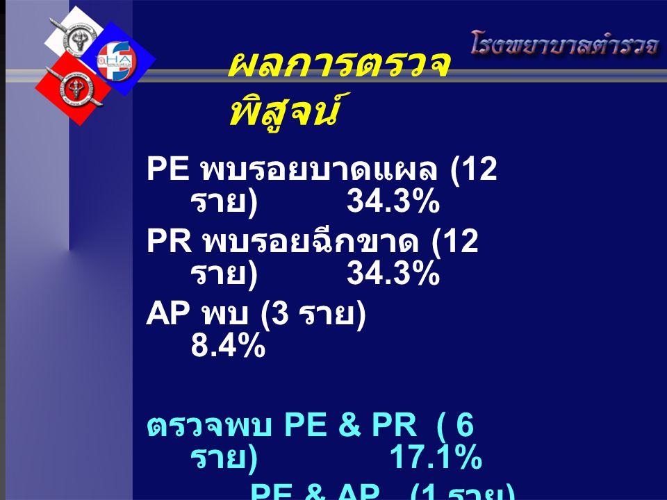 ผลการตรวจพิสูจน์ PE พบรอยบาดแผล (12 ราย) 34.3%