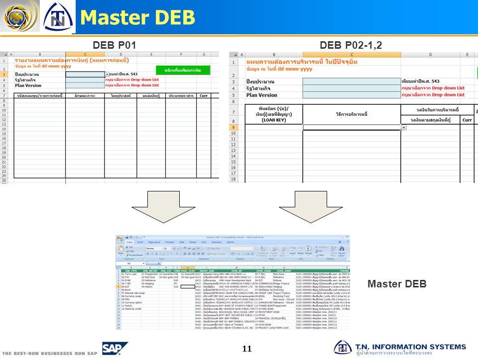 Master DEB DEB P01 DEB P02-1,2 Master DEB