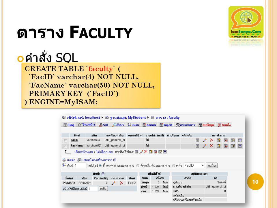 ตาราง Faculty คำสั่ง SQL CREATE TABLE `faculty` (