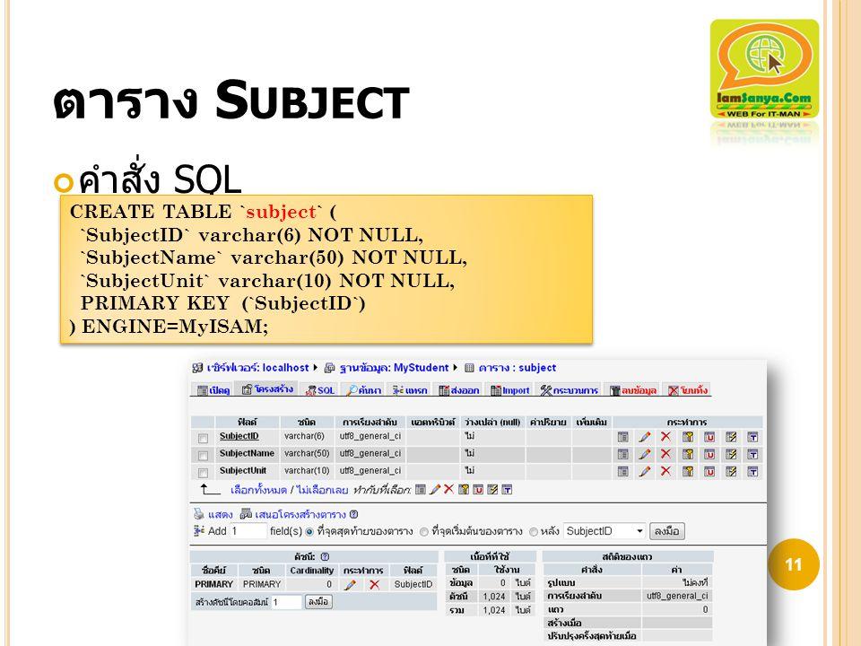 ตาราง Subject คำสั่ง SQL CREATE TABLE `subject` (