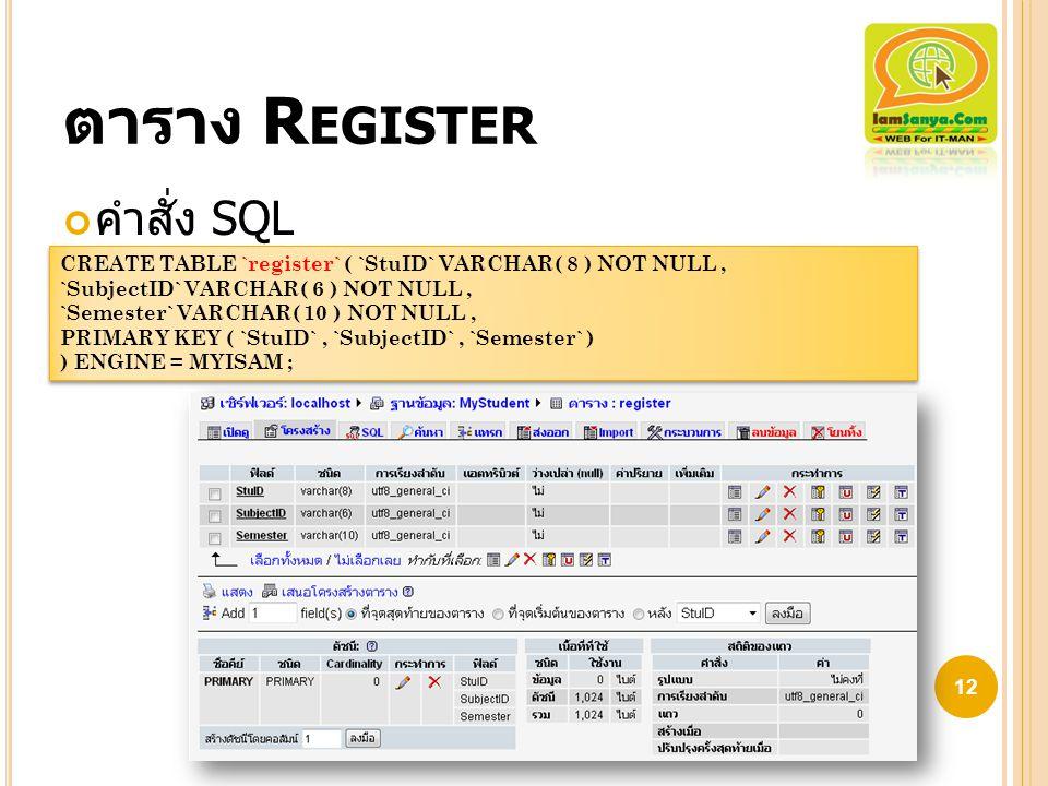 ตาราง Register คำสั่ง SQL