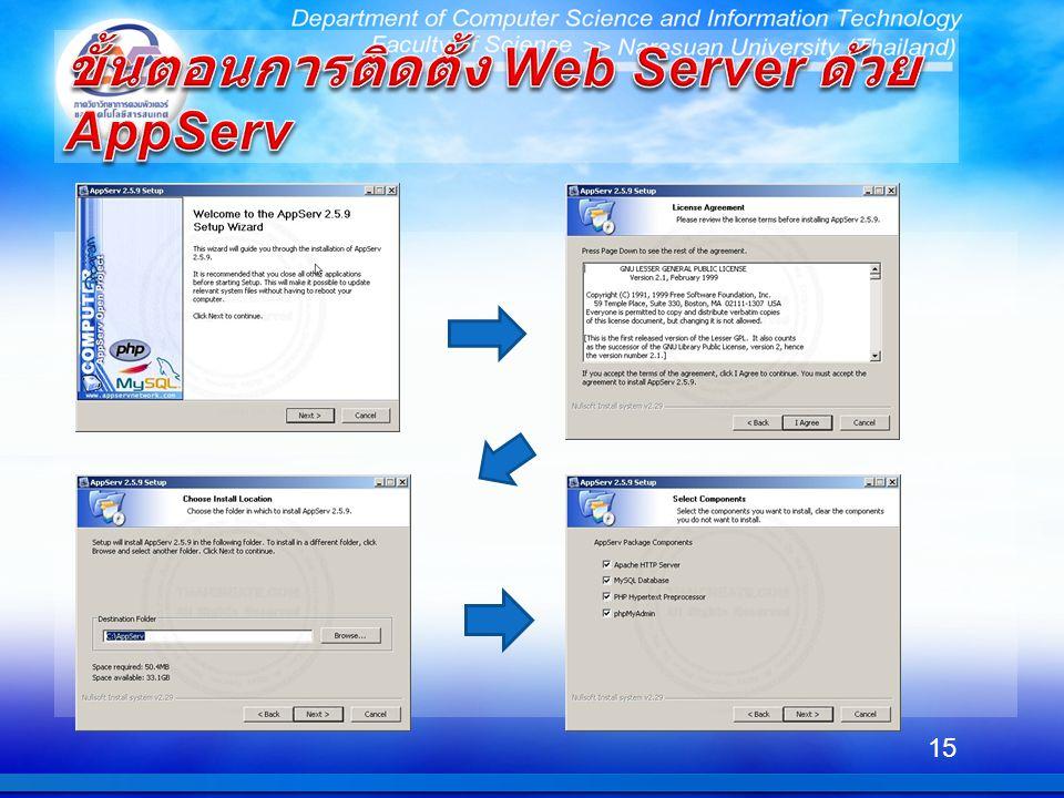ขั้นตอนการติดตั้ง Web Server ด้วย AppServ
