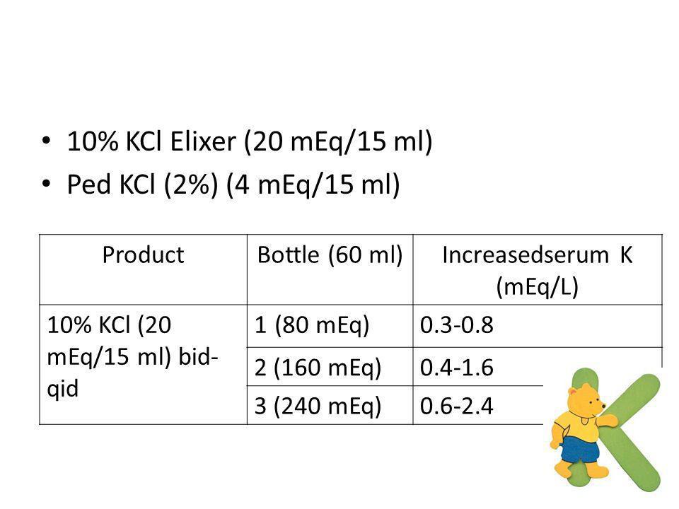 10% KCl Elixer (20 mEq/15 ml) Ped KCl (2%) (4 mEq/15 ml) Product