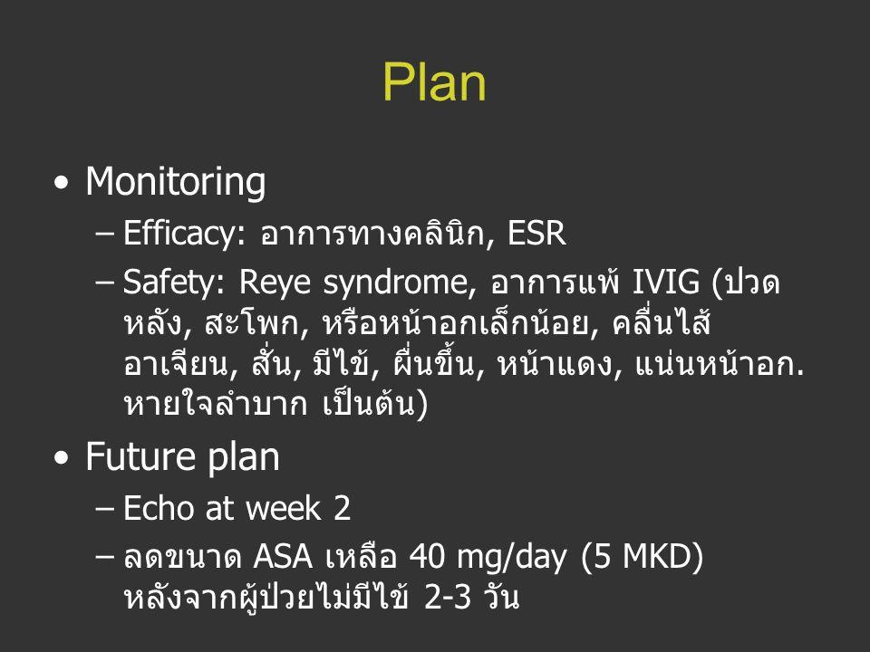 Plan Monitoring Future plan Efficacy: อาการทางคลินิก, ESR