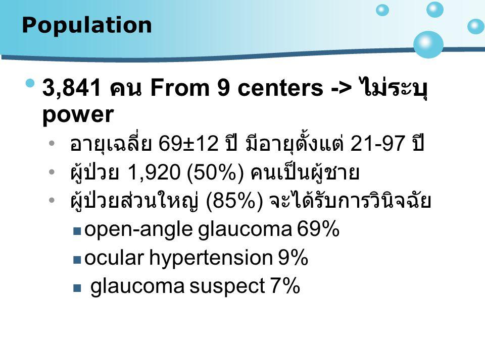 3,841 คน From 9 centers -> ไม่ระบุ power