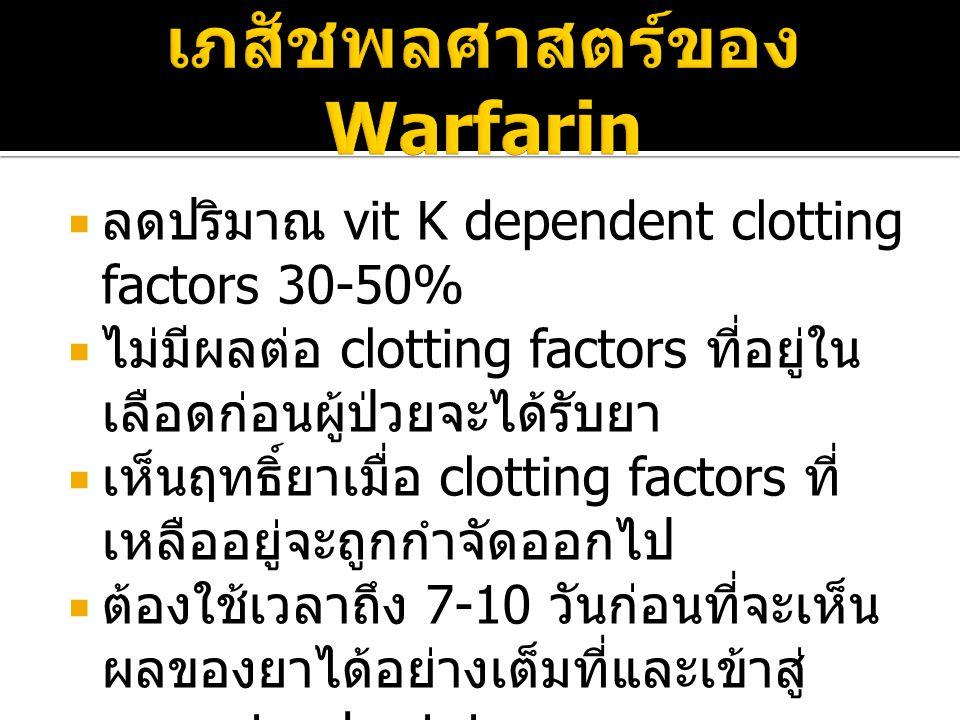 เภสัชพลศาสตร์ของ Warfarin