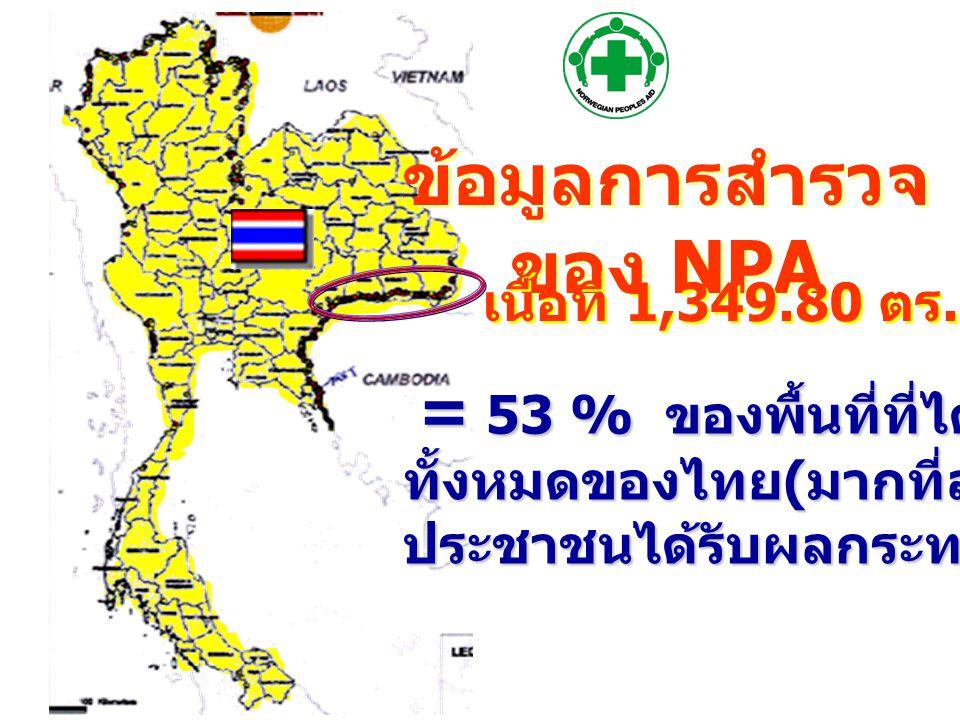 ข้อมูลการสำรวจของ NPA
