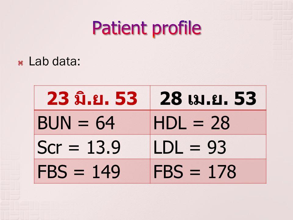 Patient profile 23 มิ.ย. 53 28 เม.ย. 53 BUN = 64 HDL = 28 Scr = 13.9
