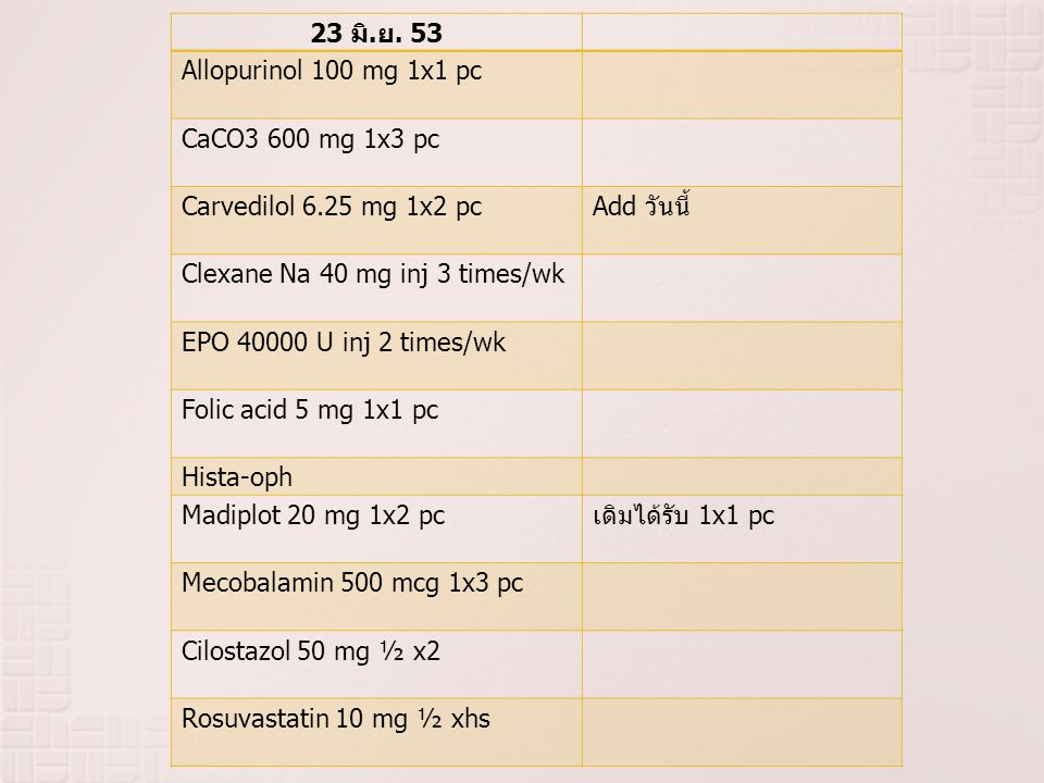 23 มิ.ย. 53 Allopurinol 100 mg 1x1 pc. CaCO3 600 mg 1x3 pc. Carvedilol 6.25 mg 1x2 pc. Add วันนี้