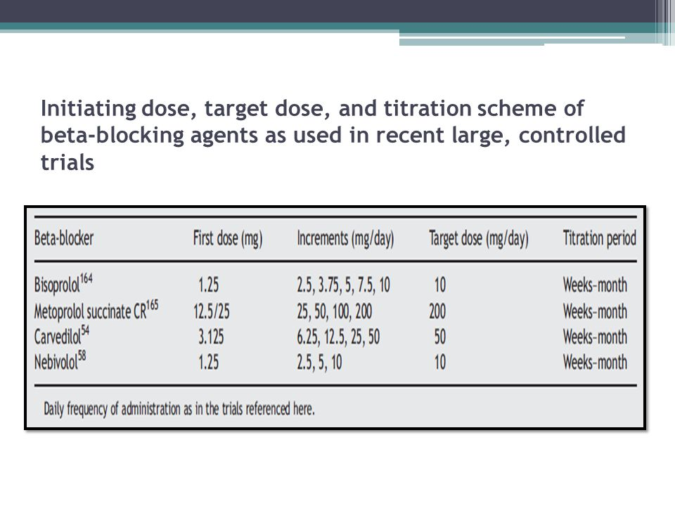 Initiating dose, target dose, and titration scheme of beta-blocking agents as used in recent large, controlled trials