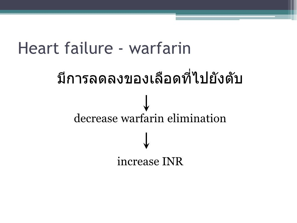 Heart failure - warfarin