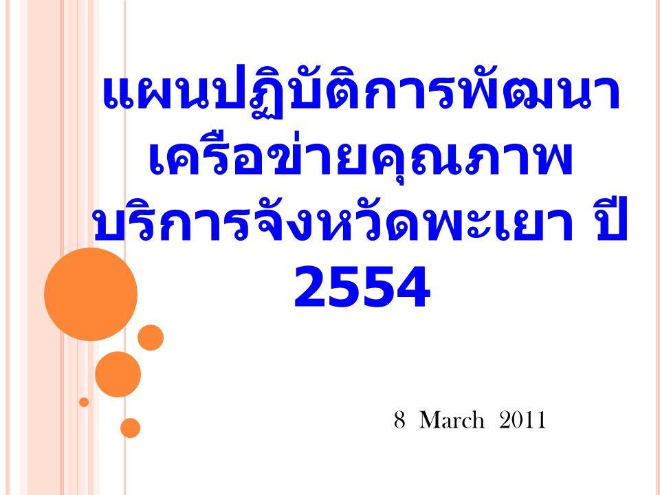 แผนปฏิบัติการพัฒนาเครือข่ายคุณภาพบริการจังหวัดพะเยา ปี 2554