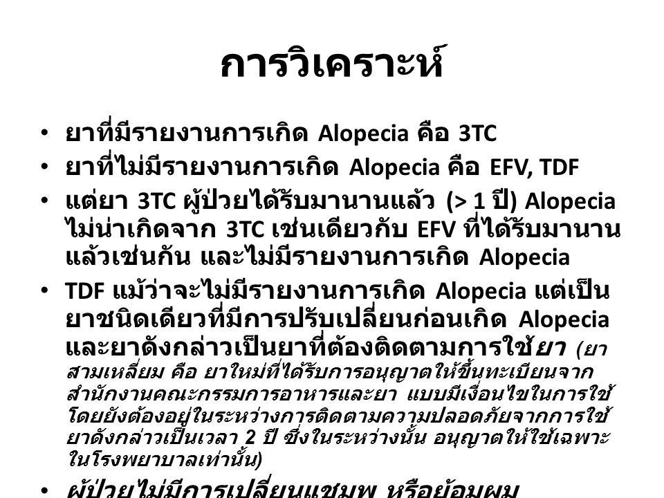 การวิเคราะห์ ยาที่มีรายงานการเกิด Alopecia คือ 3TC