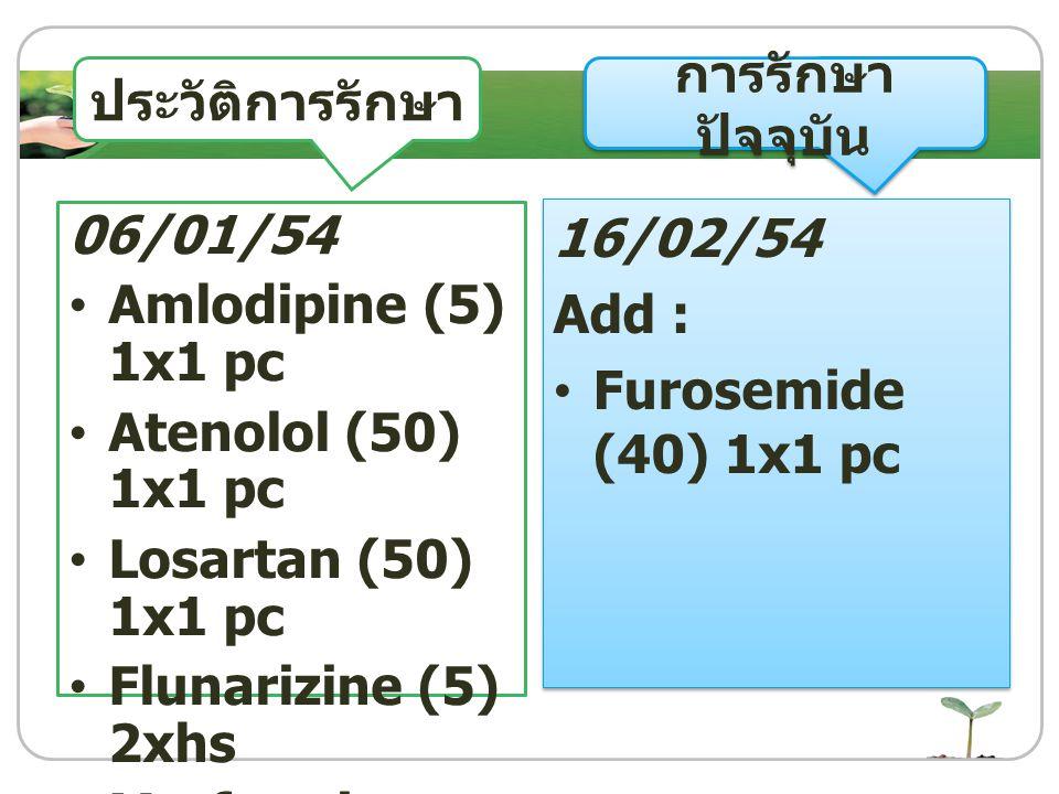 ประวัติการรักษา การรักษาปัจจุบัน. 06/01/54. Amlodipine (5) 1x1 pc. Atenolol (50) 1x1 pc. Losartan (50) 1x1 pc.