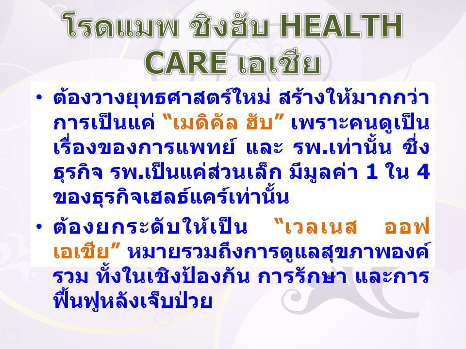 โรดแมพ ชิงฮับ HEALTH CARE เอเชีย