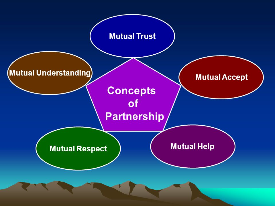 Concepts of Partnership