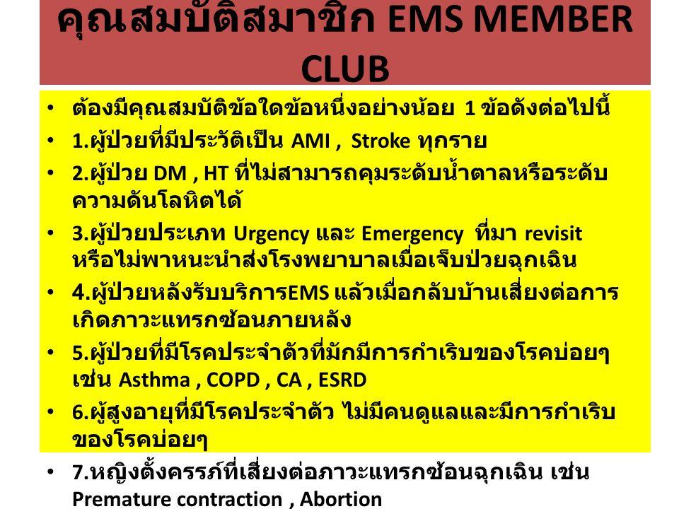 คุณสมบัติสมาชิก EMS MEMBER CLUB