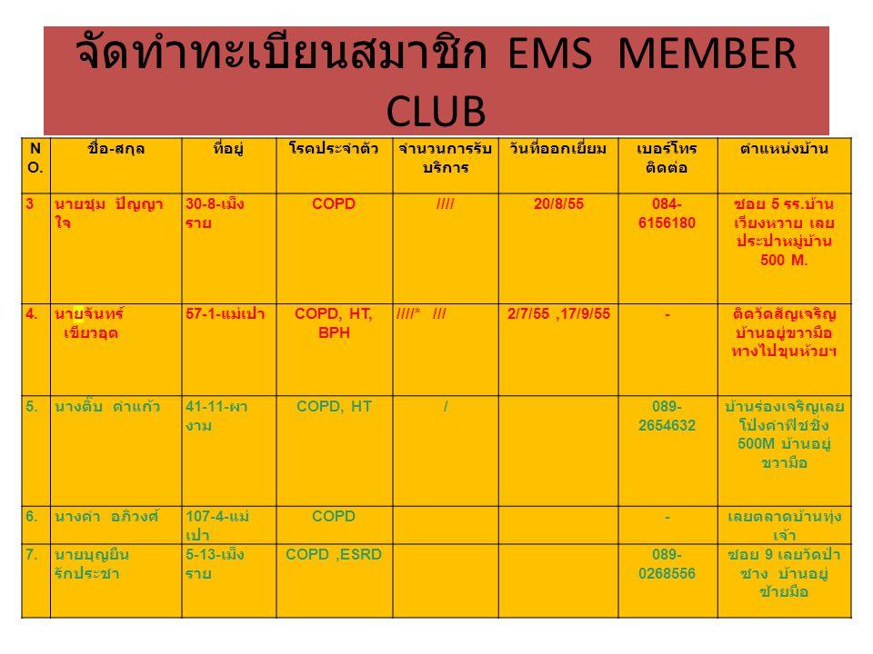 จัดทำทะเบียนสมาชิก EMS MEMBER CLUB