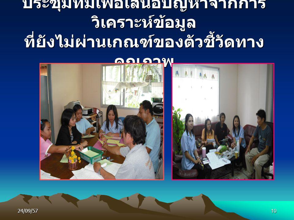 ประชุมทีมเพื่อเสนอปัญหาจากการวิเคราะห์ข้อมูล ที่ยังไม่ผ่านเกณฑ์ของตัวชี้วัดทางคุณภาพ