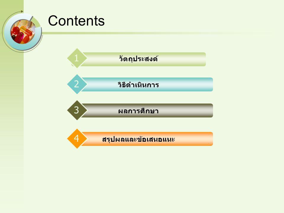 Contents 1 2 3 4 วัตถุประสงค์ วิธีดำเนินการ ผลการศึกษา