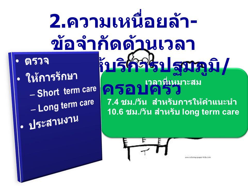 2.ความเหนื่อยล้า-ข้อจำกัดด้านเวลา ของการให้บริการปฐมภูมิ/หมอครอบครัว