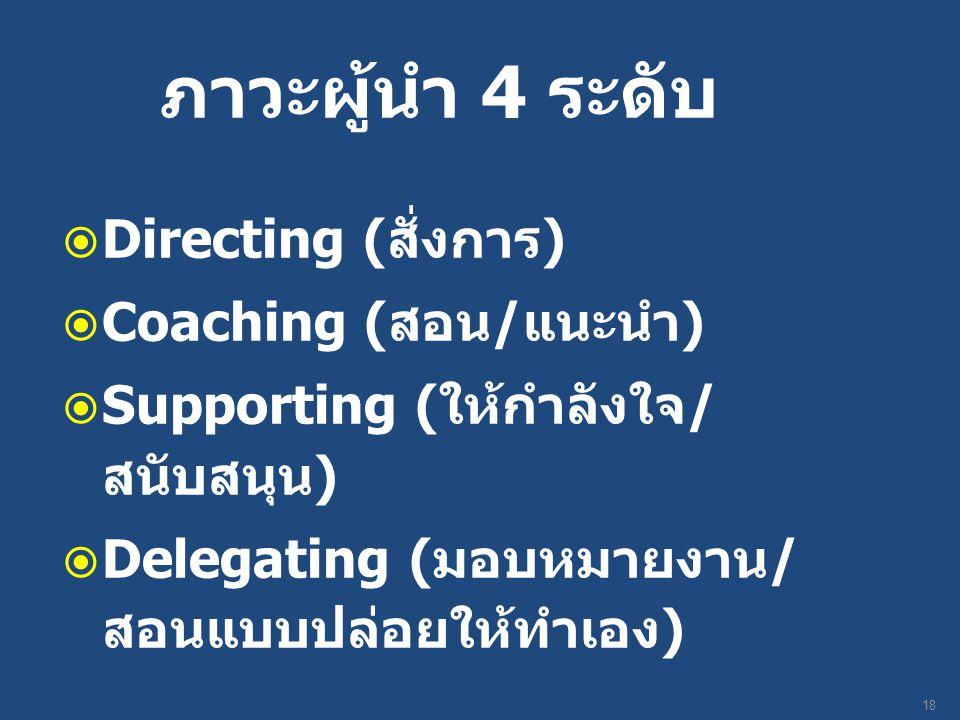 ภาวะผู้นำ 4 ระดับ Directing (สั่งการ) Coaching (สอน/แนะนำ)