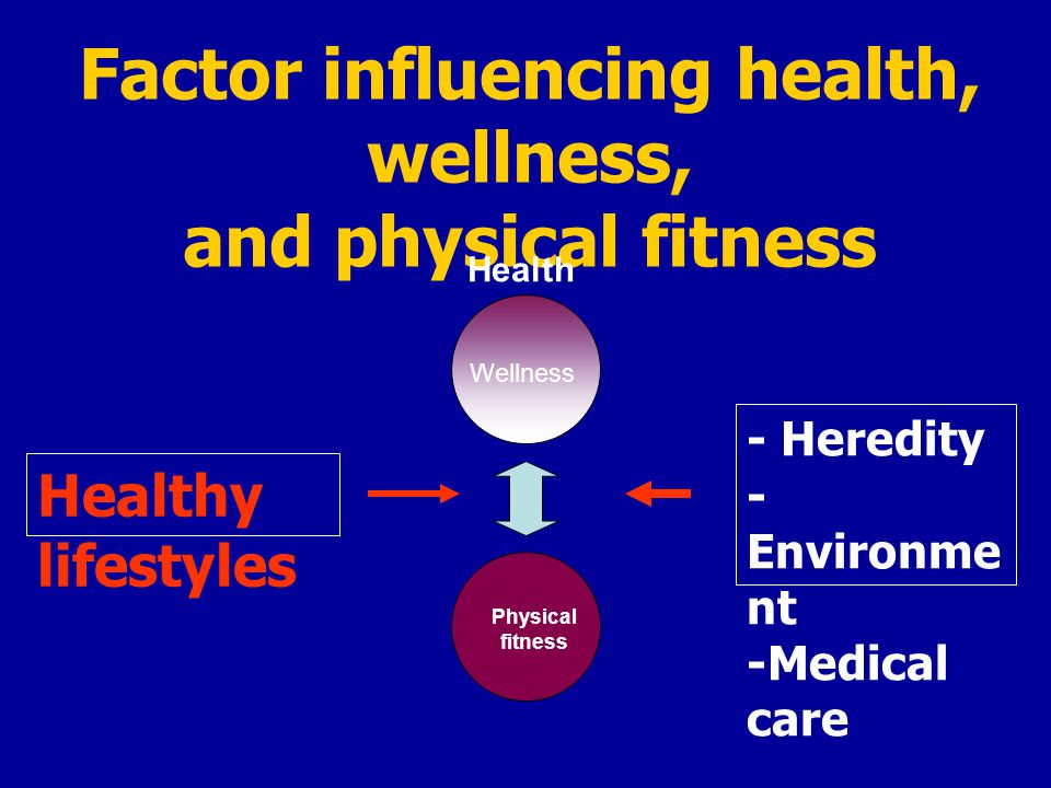 Factor influencing health, wellness,
