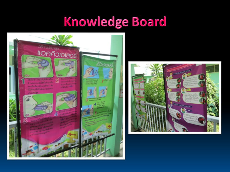 Knowledge Board