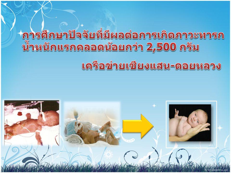การศึกษาปัจจัยที่มีผลต่อการเกิดภาวะทารกน้ำหนักแรกคลอดน้อยกว่า 2,500 กรัม