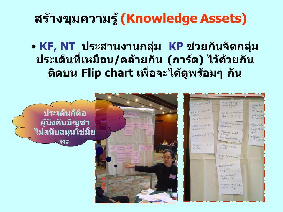 สร้างขุมความรู้ (Knowledge Assets)