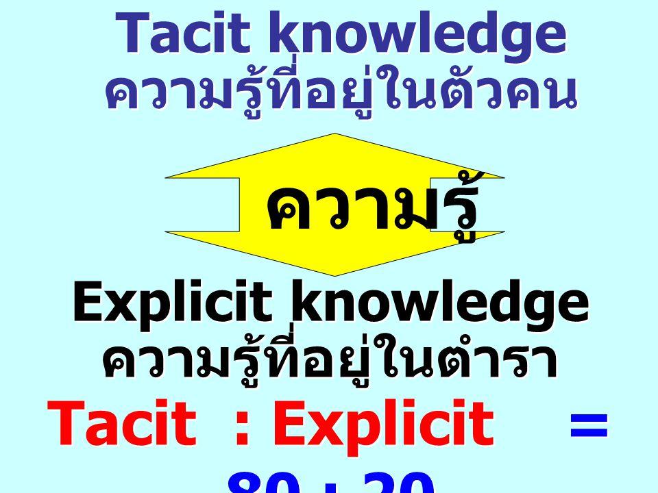 ความรู้ที่อยู่ในตัวคน ความรู้ที่อยู่ในตำรา