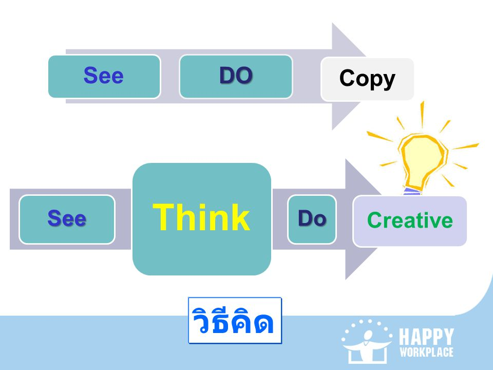 See DO Copy See Think Do Creative วิธีคิด