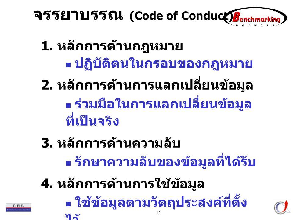 จรรยาบรรณ (Code of Conduct)