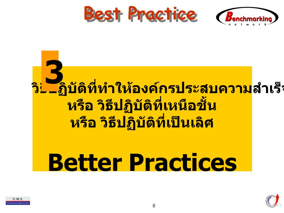 3 Better Practices Best Practice