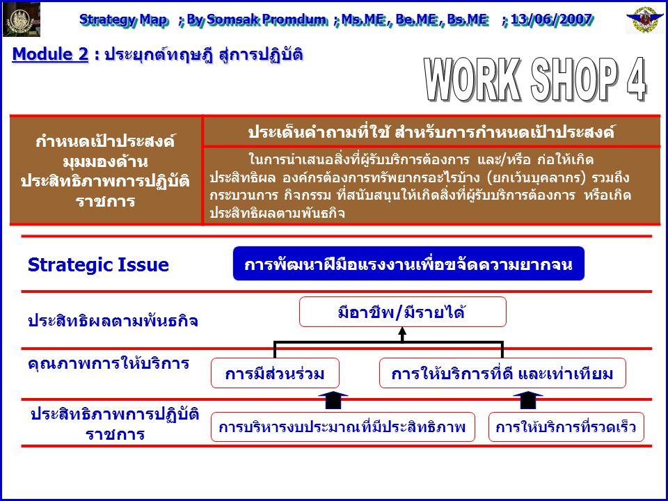 WORK SHOP 4 Strategic Issue Module 2 : ประยุกต์ทฤษฎี สู่การปฏิบัติ