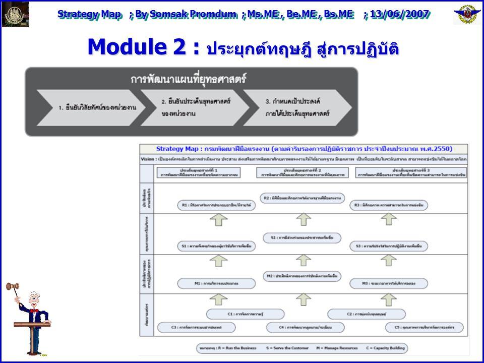 Module 2 : ประยุกต์ทฤษฎี สู่การปฏิบัติ