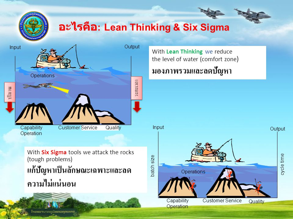 อะไรคือ: Lean Thinking & Six Sigma