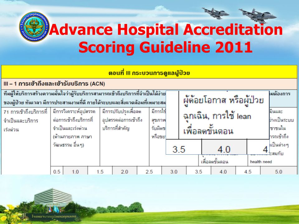 Advance Hospital Accreditation Scoring Guideline 2011