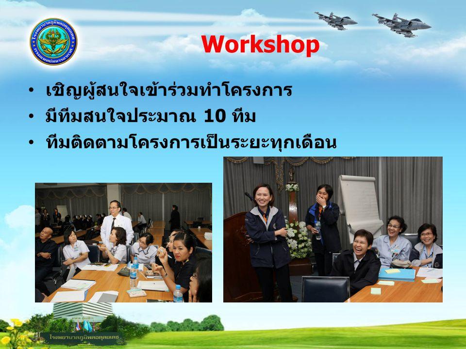 Workshop เชิญผู้สนใจเข้าร่วมทำโครงการ มีทีมสนใจประมาณ 10 ทีม