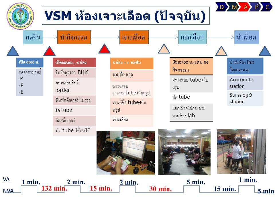 VSM ห้องเจาะเลือด (ปัจจุบัน)