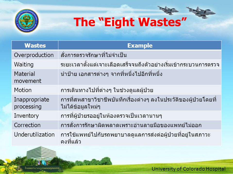 The Eight Wastes Wastes Example Overproduction