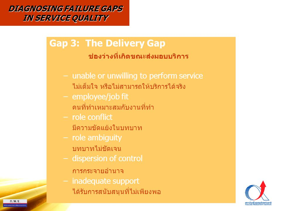 DIAGNOSING FAILURE GAPS IN SERVICE QUALITY