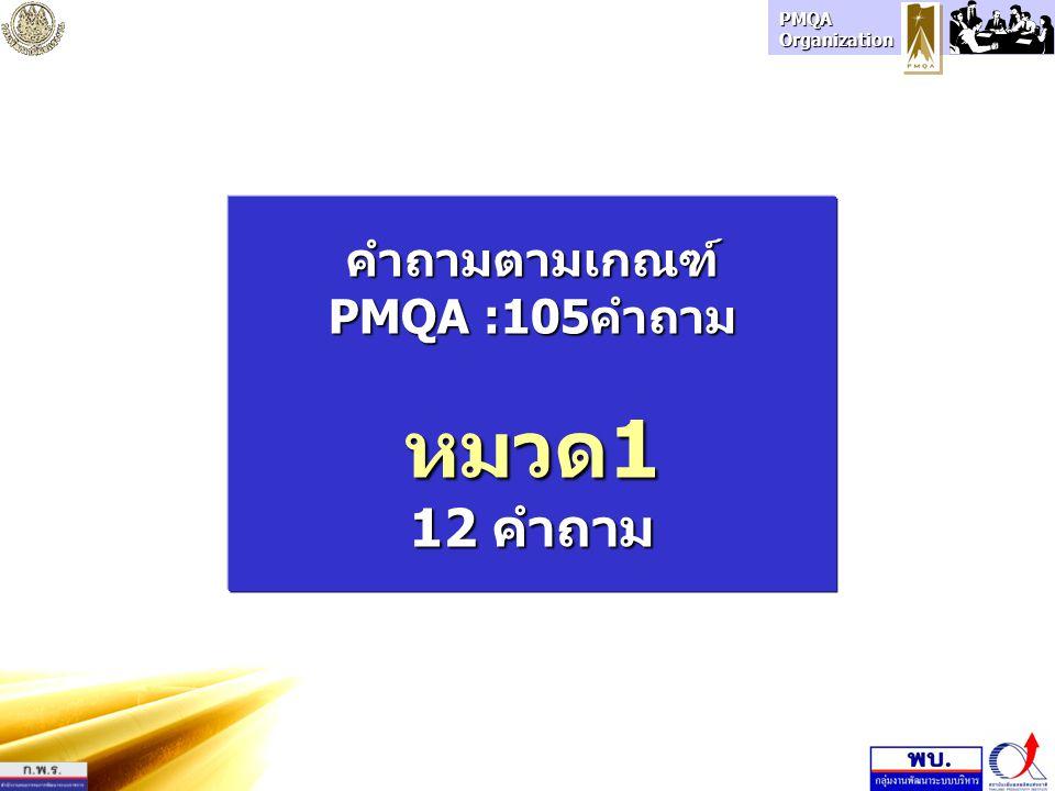 คำถามตามเกณฑ์ PMQA :105คำถาม หมวด1 12 คำถาม