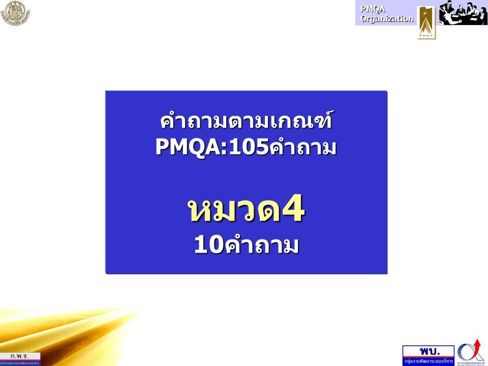 คำถามตามเกณฑ์ PMQA:105คำถาม หมวด4 10คำถาม