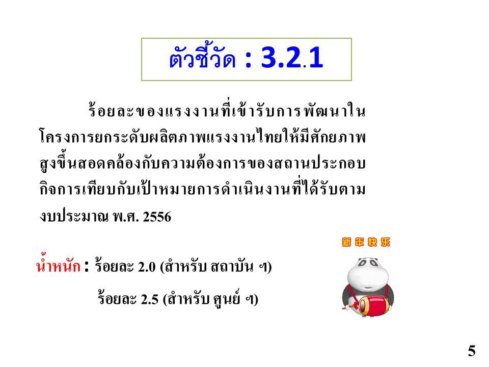 ตัวชี้วัด : 3.2.1