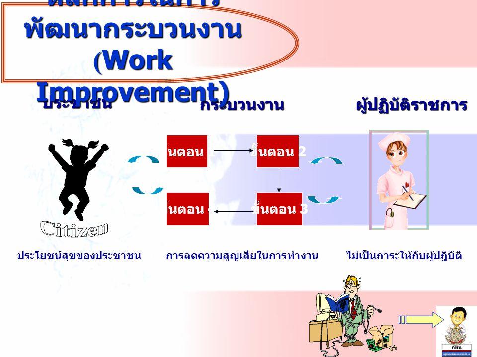 หลักการในการพัฒนากระบวนงาน (Work Improvement)