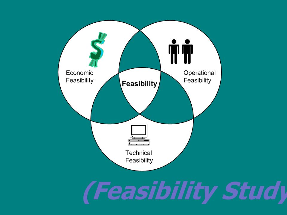 (Feasibility Study)