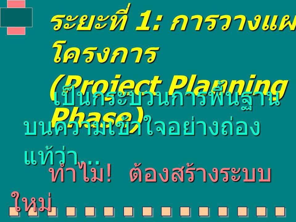 ระยะที่ 1: การวางแผนโครงการ (Project Planning Phase)